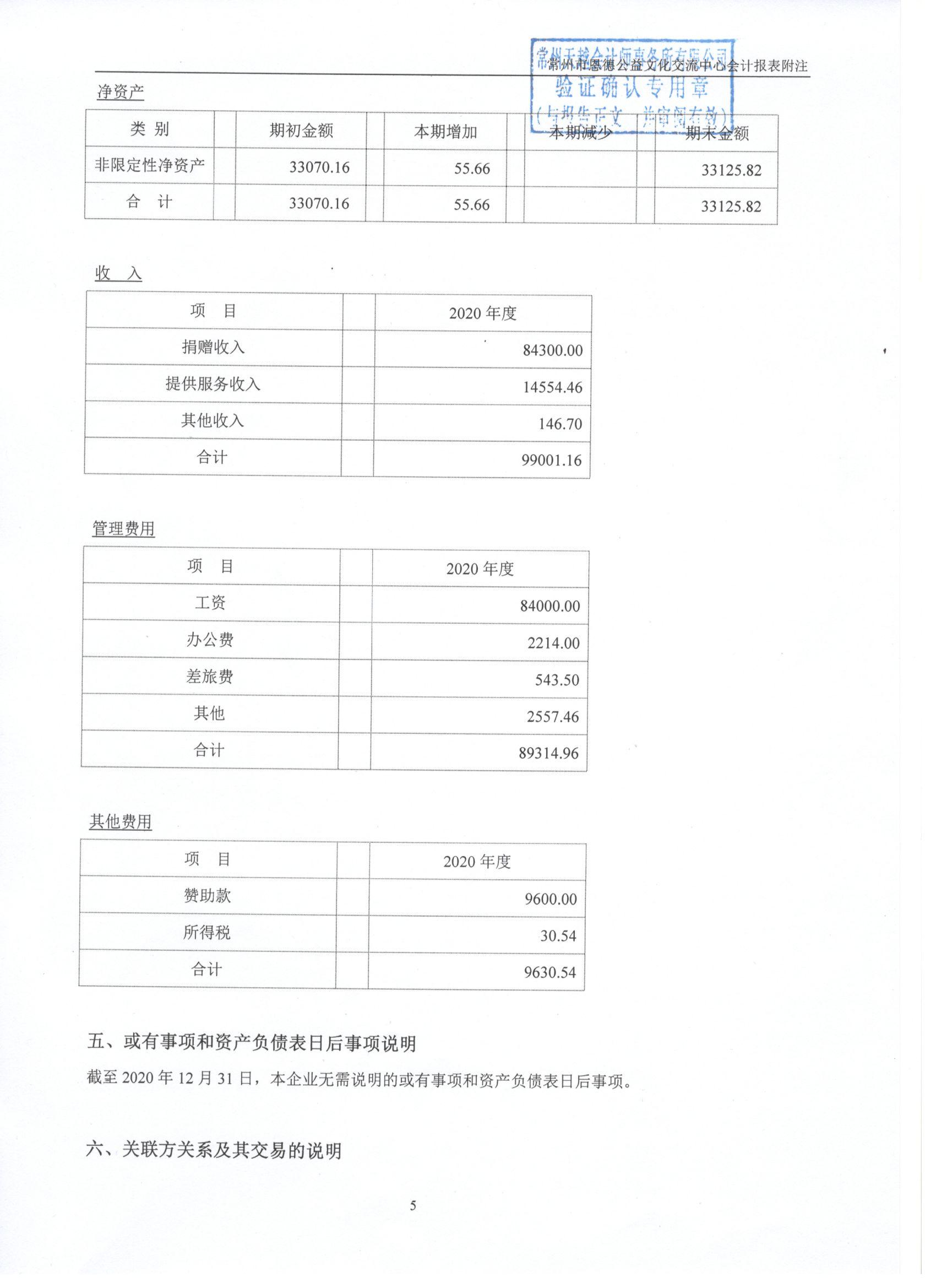 2020年财务审计报告11
